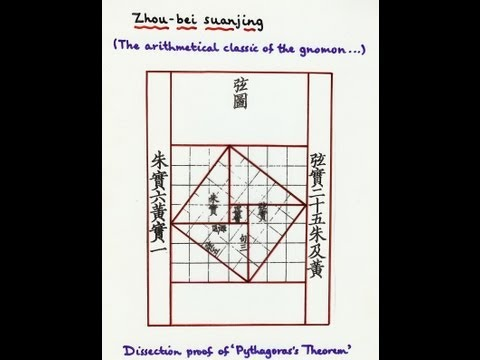 Early Mathematics: A Short Introduction - Professor Robin Wilson