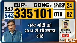 Lok Sabha Election Results 2019 LIVE   BJP Gets More Seats Than 2014