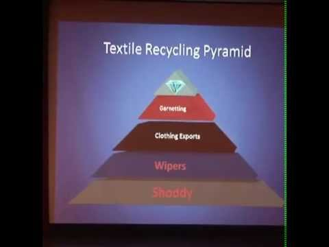 Reclaiming and Recycling Textiles: A Zero-Waste Goal