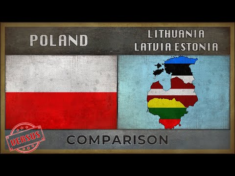 POLAND vs LITHUANIA, LATVIA, ESTONIA ✪ Military Power Comparison [2018]