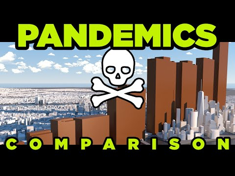 PANDEMICS Deaths Comparison 💀