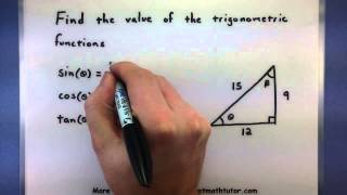 Pre-Calculus - Six basic trigonometric functions