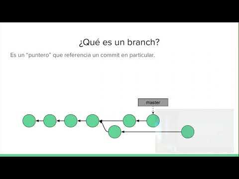 Image from Por qué TENÉS que conocer GIT