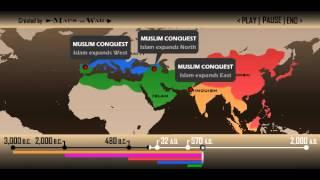 History of Religion Mp3