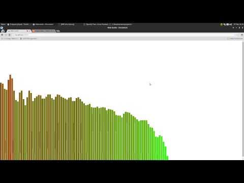 Javascript audio visualizer.