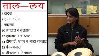 प्रचलित एवं अप्रचलित तालों के परिचय व लयकारियाँ | Demonstration of Various Taals by #MasterNishad