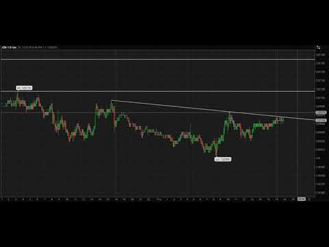 IJS TV: 07_12_2018 – US 10-YR TREASURY FUTURES TRADE
