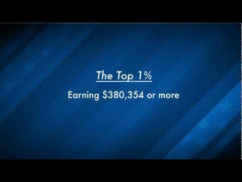 Who Are The Top 1 Percent?