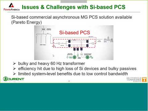 Medium Voltage SiC-Based Asynchronous Microgrid Power Conditioning System