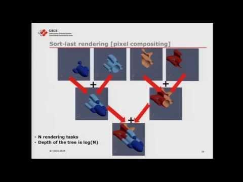 Visualization and Graphics Tutorial 2/7: Visualization ...
