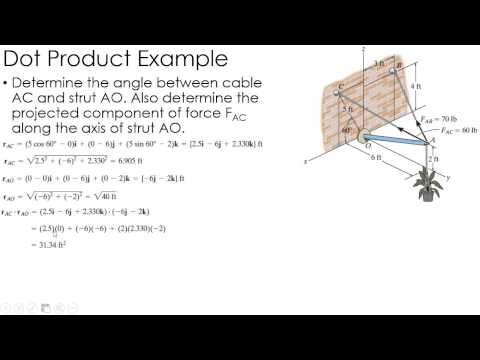 Statics Example: Dot Product