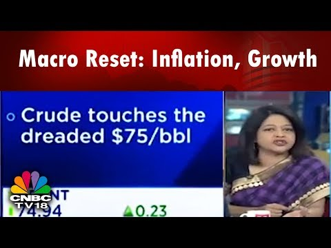 Macro Reset: Inflation, Growth | Bazaar Morning Call (Part 1) | 24th April 2018 | CNBC TV18