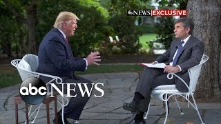 Trump says 'I never suggested firing Mueller,' despite former WH counsel testimony | ABC News