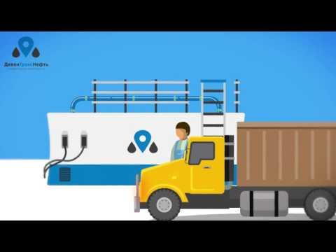 Продажа топлива и нефтепродуктов | ДевонТрансНефть