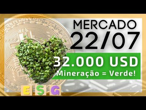 breve bitcoin su etrade