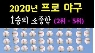 2020년 프로야구  정규 시즌   1승의 소중함 , …