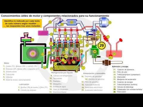 EVOLUCIÓN DE LA TECNOLOGÍA DEL AUTOMÓVIL A TRAVÉS DE SU HISTORIA - Módulo 0 (11/16)