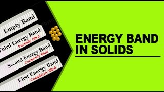 ENERGY BAND IN SOLIDS