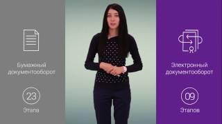 видео Основные бизнес-процессы