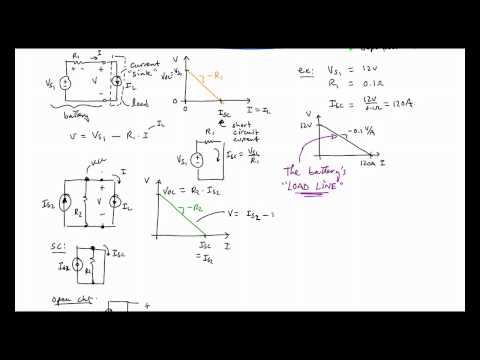 Network Reductions (Theorems): Source Transformation & Load lines (NR-3)