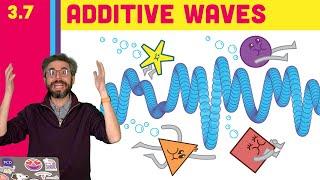 3.7: Additive Waves - The Natu…