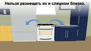 кухня по Фен Шуй правила (Фен Шуй для квартиры и дома)