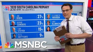 Super Tuesday Preview: Can Sanders Extend His Lead Betting On California? | The 11th Hour | MSNBC