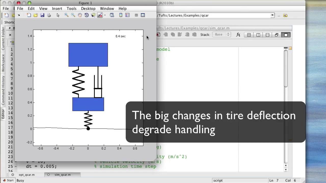 Animation of a Quarter-Car Automotive Suspension - File Exchange