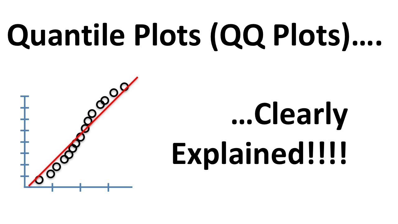 how to draw a qq plot in r
