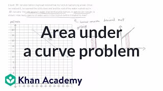 Worked example: problem involving definite integral (graphical) | AP Calculus AB | Khan Academy