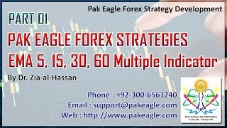 PakEagle.Com EMA 5 15 30 60 Multiple Indicators Strategy Urdu Video Tutorial Part 01