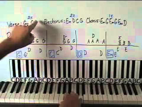 How To Play Good Riddance by Green Day On The Piano Shawn Cheek Lesson