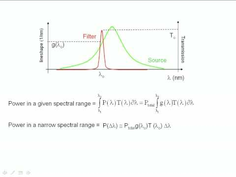 Optical Bandpass Filters Selection Guide | Engineering360