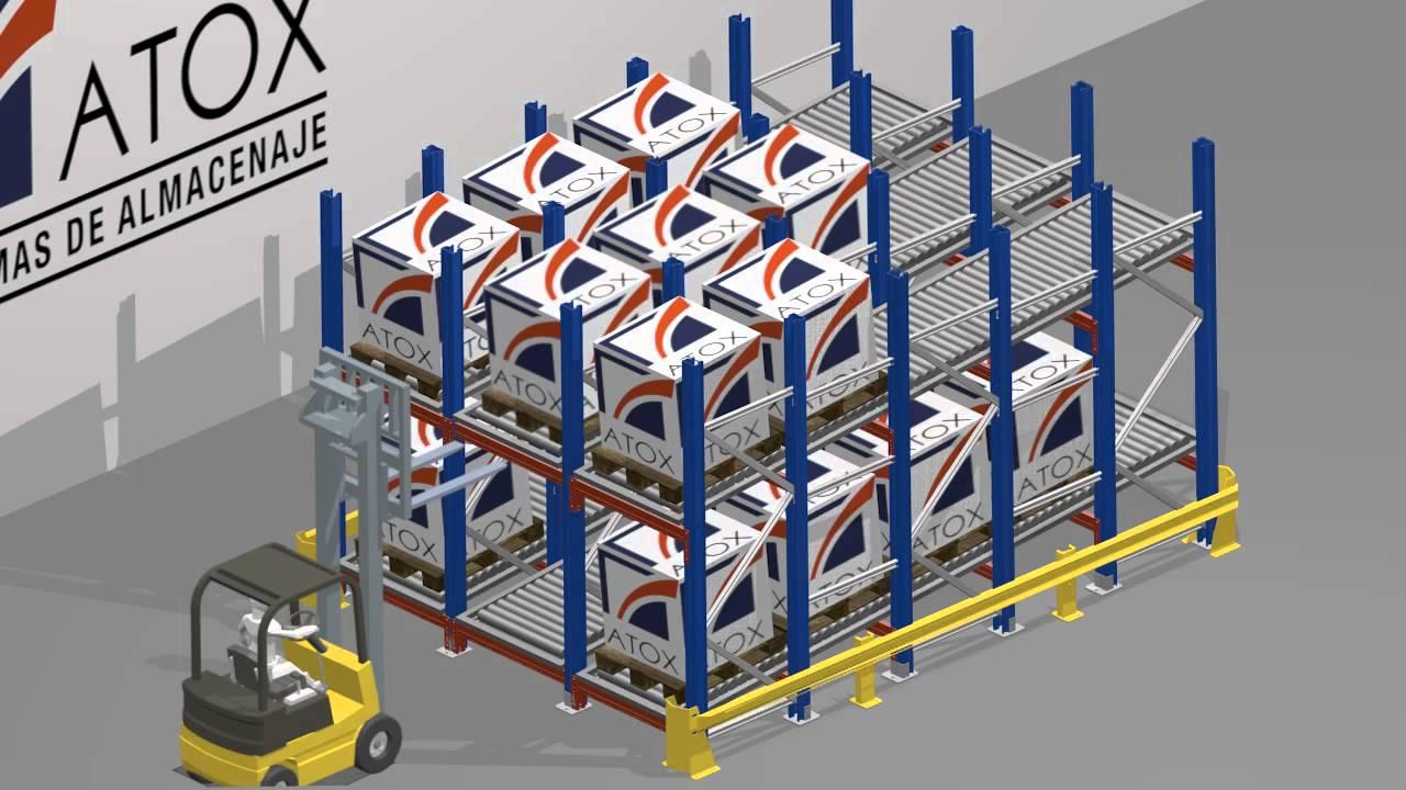 Almacenamiento En Estanterias Metalicas.Paletizacion Dinamica Estanterias Metalicas