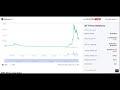BTT BitTorrent To $10 By 2023! BTT BitTorrent Price Prediction 2021! BTT HUGE Price Update!