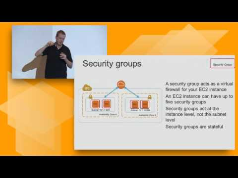 AWS Summit Series 2016 | Singapore: Getting Started with AWS Security