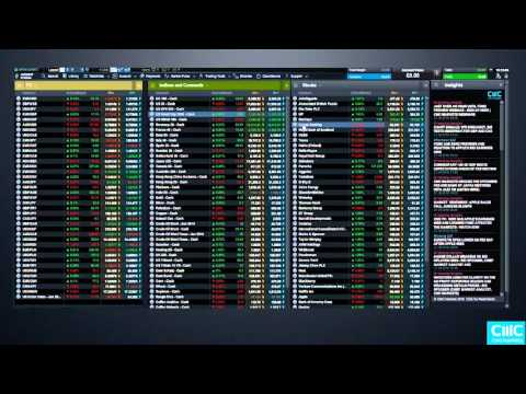 FOMC and Bank of Japan preview  - Analyst debates with Michael and Colin - CMC Markets 16 April 2015