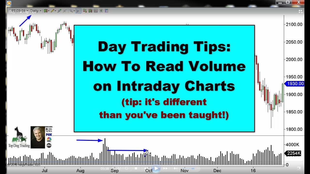 Trade indices binary options in canada