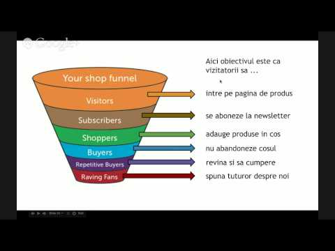 Performance marketing - User Experience in comertul electronic