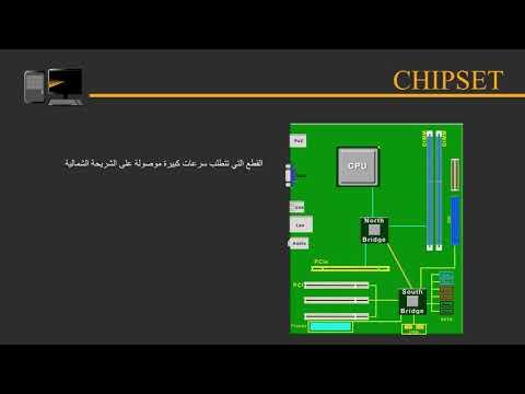ChipSet ما هي ال تشيب ست