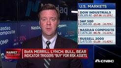 "BofA Merrill Lynch: Bull, bear market indicator triggers ""buy"" for risk assets"