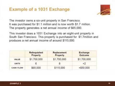 The Art of 1031 Exchanges for Your Real Estate Investments | Bell Investment Advisors