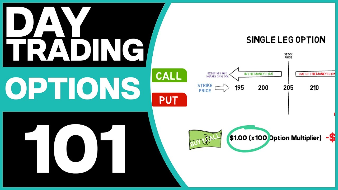 Day Trading Options Strategies for Income: Is It Profitable?