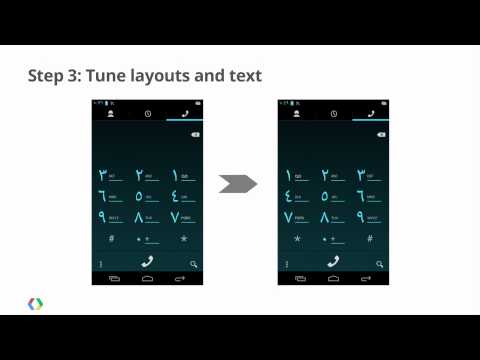Google I/O 2013 - Building Android Apps for a Global Audience