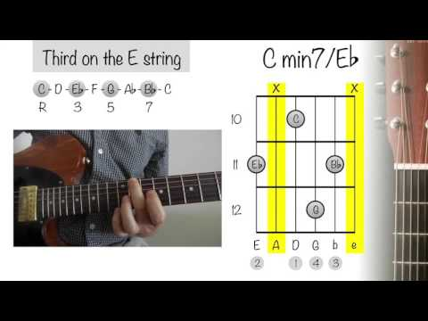How To Play Guitar Chords: C Minor 7/ Eb
