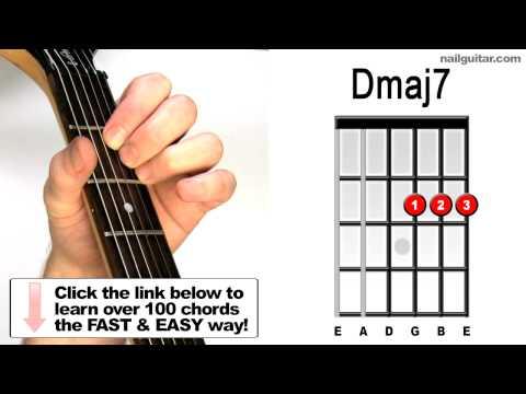 Dmaj7 Guitar Chord Chordsscales
