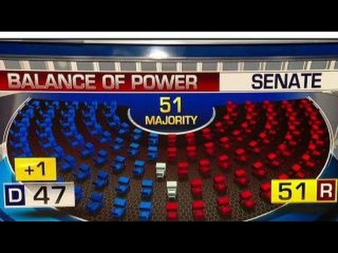 Republicans keep control of the House and Senate