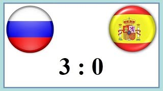 Россия - Испания (3-0) Чемпионат Европы 2017 групповой этап