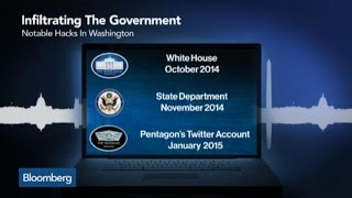 How the Russians Hacked President Obama's E-Mail