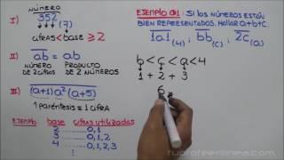 SISTEMA DE NUMERACIÓN (Teoria y ejemplos)